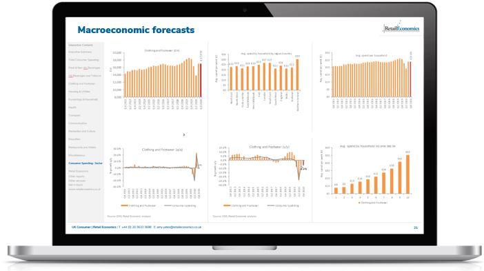Macroeconomic forecasts retail economics