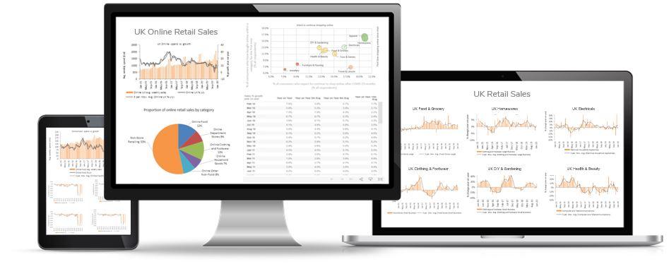 Retail Data and analysis