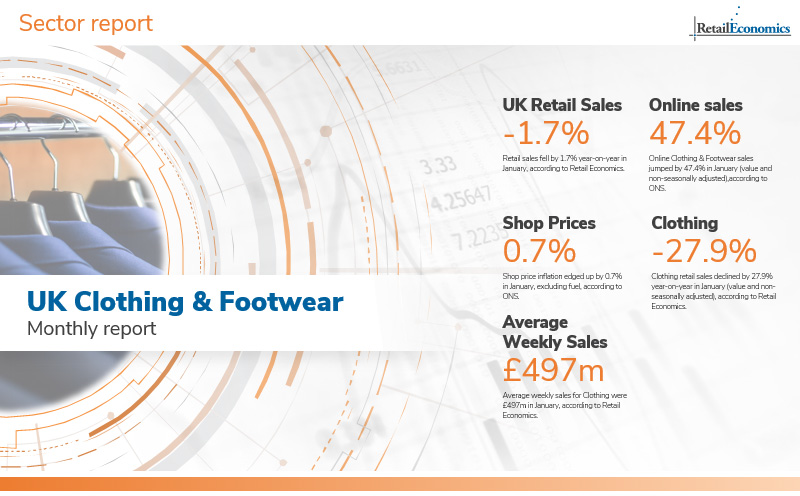 UK clothing sector statistics retail economics