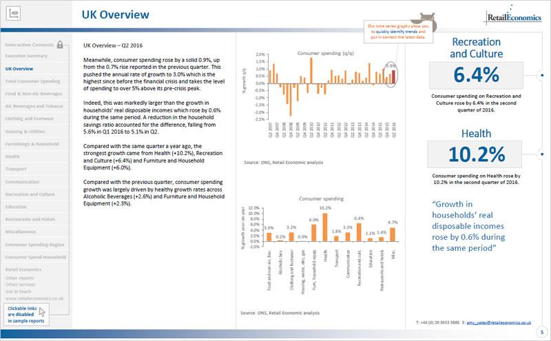 UK Consumer Spending & Retail Report | Retail Economics