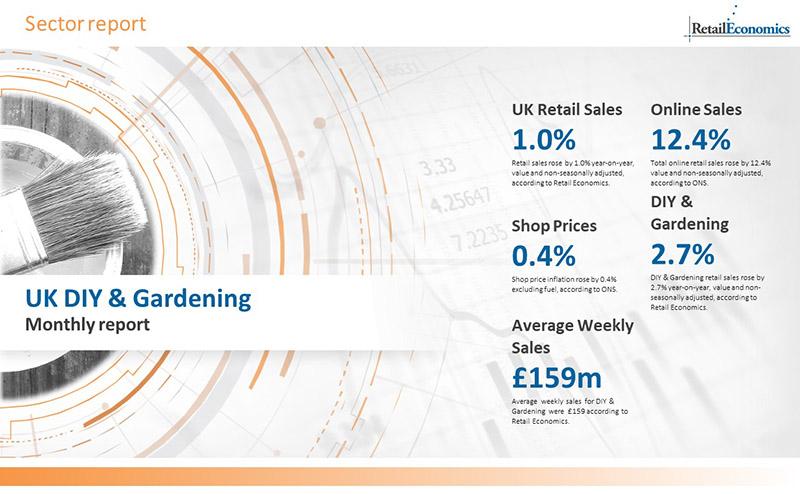 Uk Diy Gardening Sector Report Industry Analysis Retail Economics