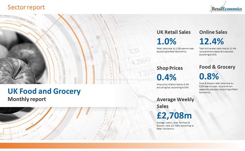 UK Food & Grocery Retail Sector Report | Retail Economics