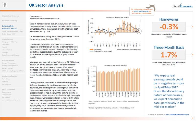 UK Homeware Sector Report | Industry Analysis | Retail Economics
